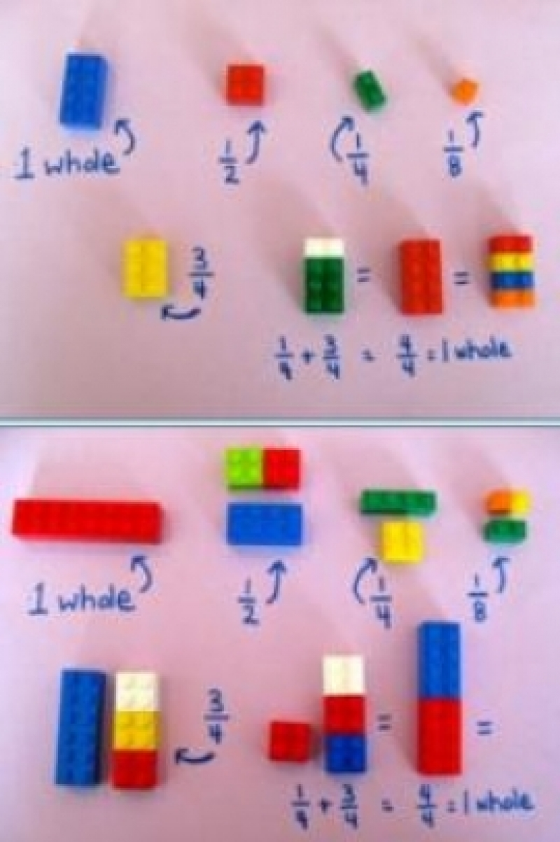 Murrud matemaatikas -  võta appi lego klotsid!